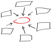 Изображение к Очерки о юзабилити: Проектирование взаимодействия
